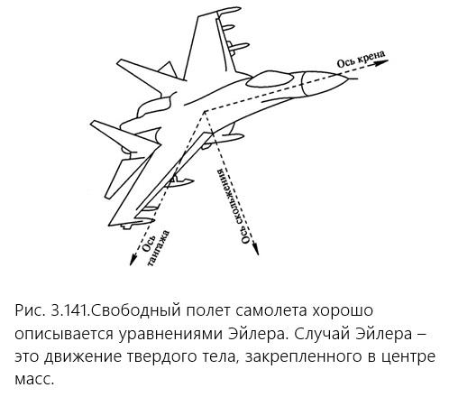 FiN-Ris3.141.jpg